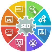 SEO - Search Engine Optimization - Components